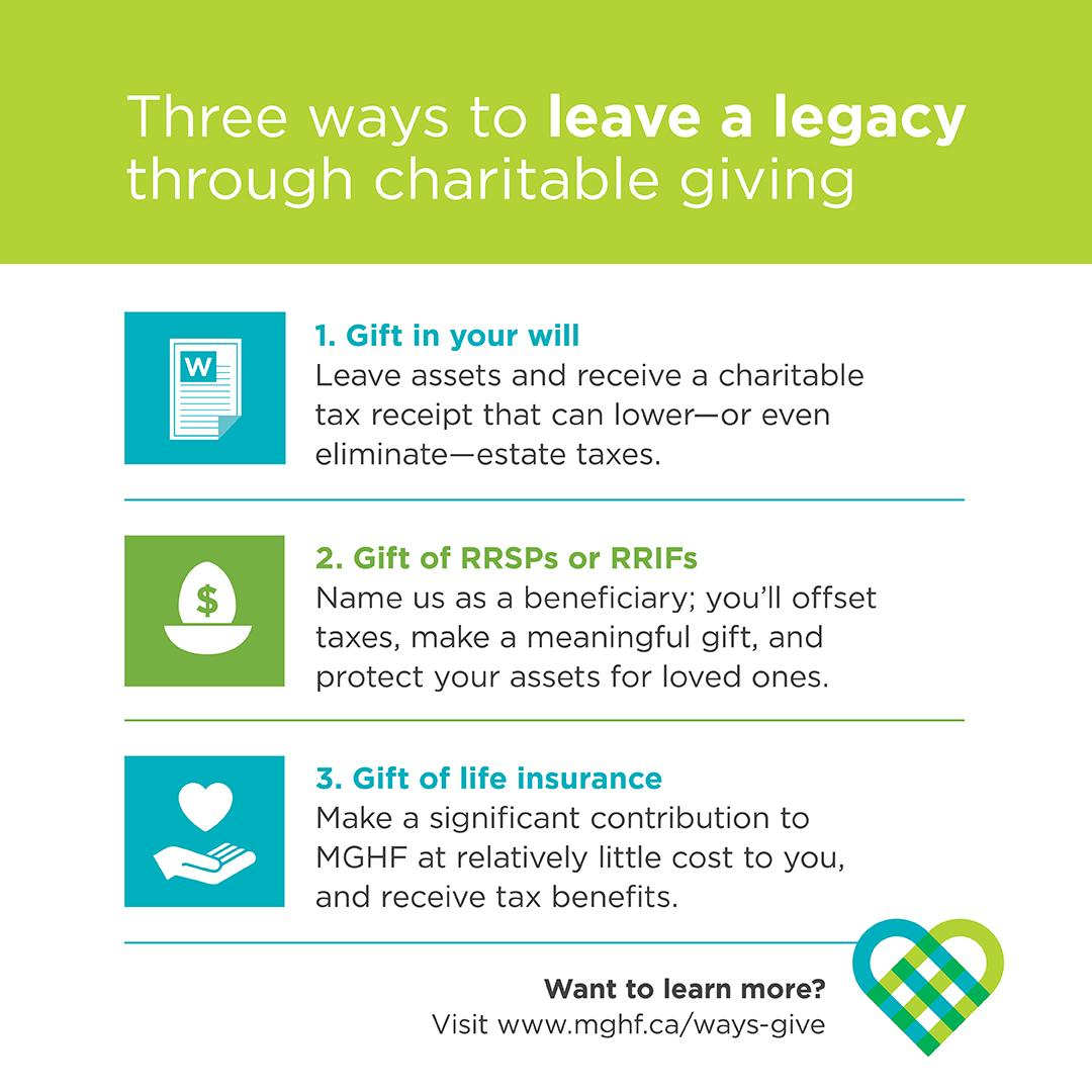 infographic - 3 ways to leave a gift in your will